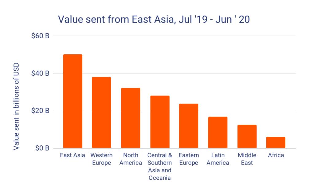 East-Asia-dominates-crypto-market